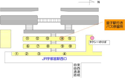 JRFs{woX????}